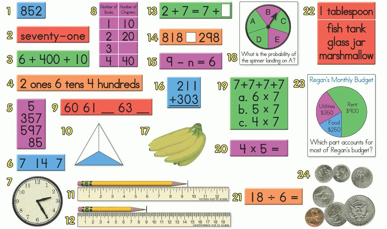 Math Worksheets For Grade 5 British Curriculum