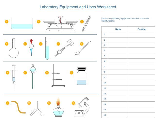 Algebra Lab Gear Worksheets