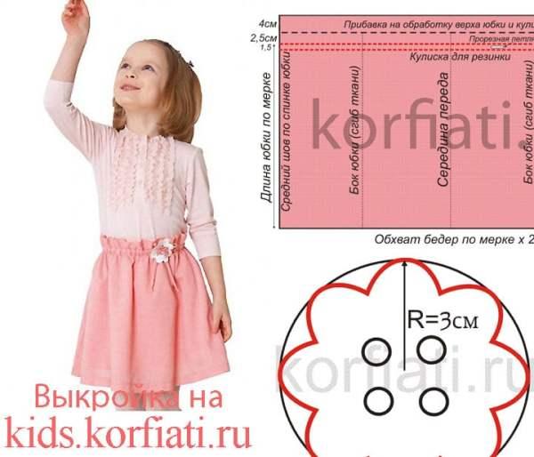 Выкройка юбки на резинке для девочки от АКорфиати