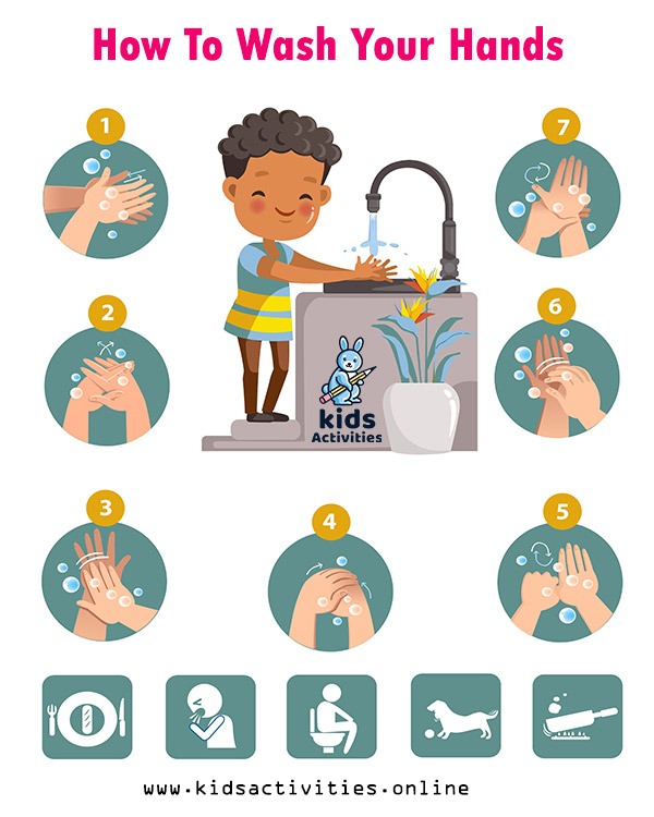hand washing posters for childcare