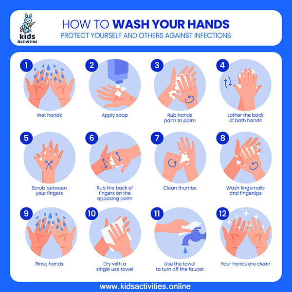 Wash your hands meme