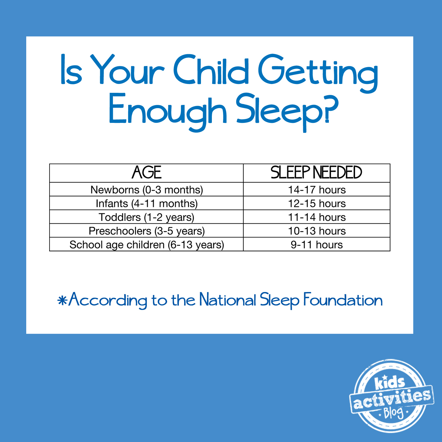 Why Sleep Is So Important And How To Make Sure Your Family
