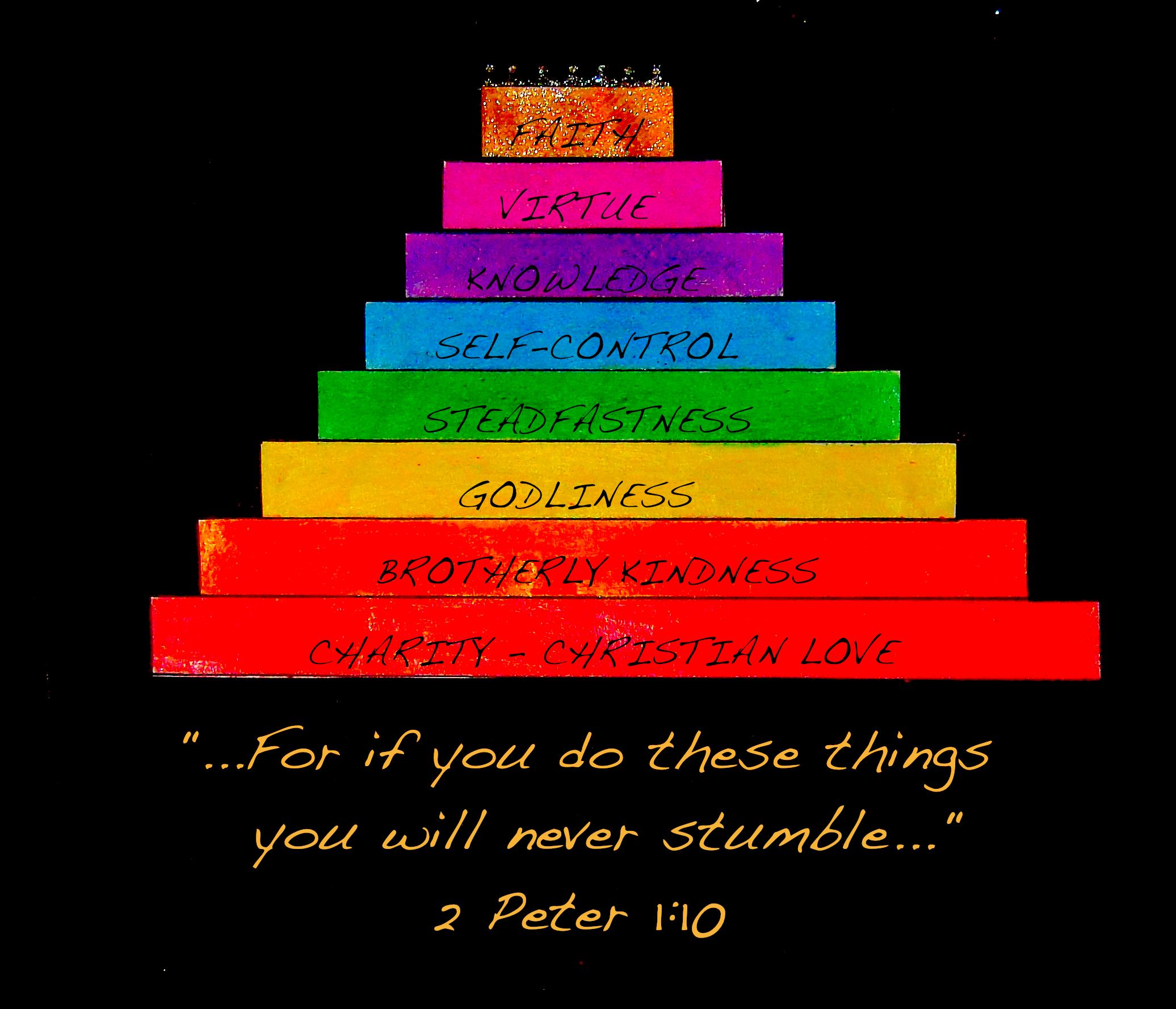 2 Peter 1 5 10