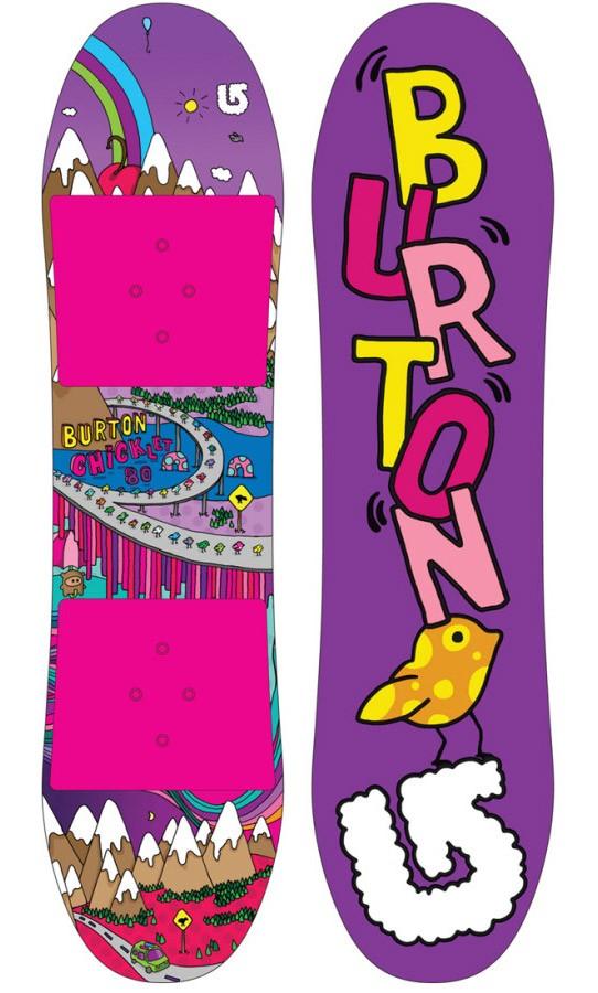 Snowboarding Under 2