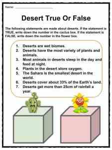 Desert Facts, Worksheets, Hot & Cold Climate Information For