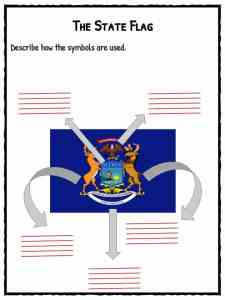 Pine Tree Motors >> Michigan Facts, Worksheets & Historical State Information For Kids