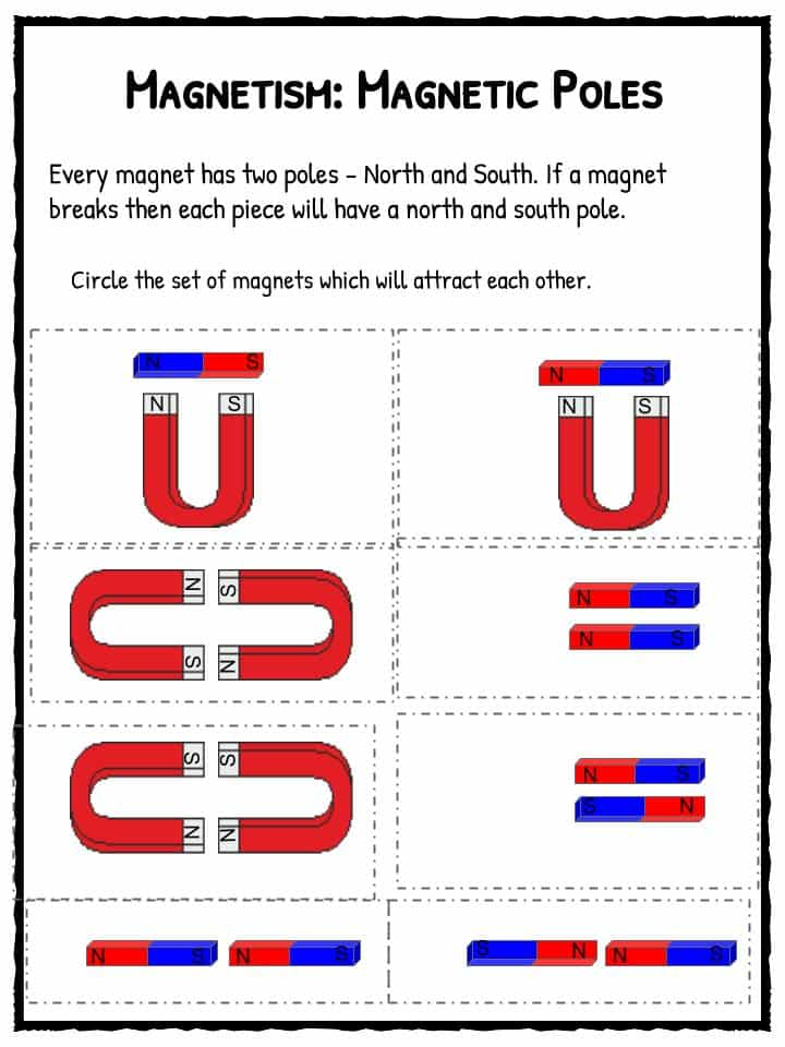 Magnetism Worksheets 2