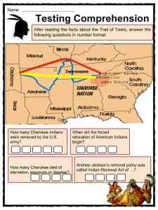 Trail of Tears Facts, Information & Worksheets | Kids