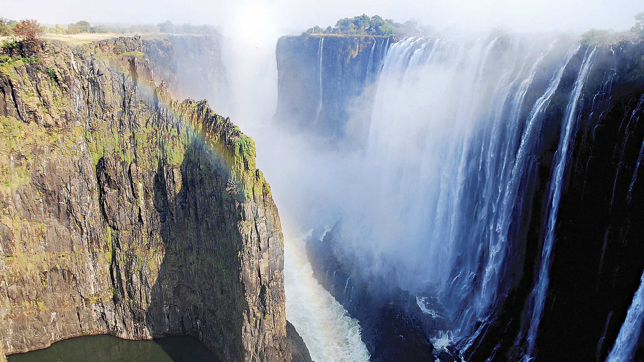 Victoria Falls Facts Worksheets History Amp Geography For Kids