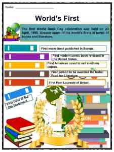 World Book Day Facts, Worksheets, History & Celebrations For