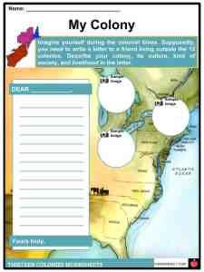 13 (Thirteen Original) Colonies Facts, Information