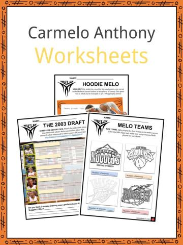 Carmelo Anthony Worksheets