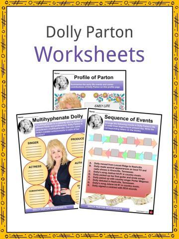 Dolly Parton Worksheets