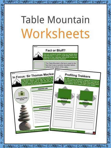 Table Mountain Worksheet