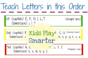 Order to teach the alphabet chart with watermark