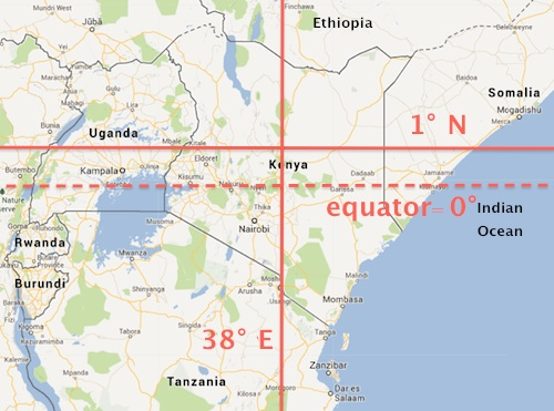 Kenya Absolute and Relative Location- Kid World Citizen