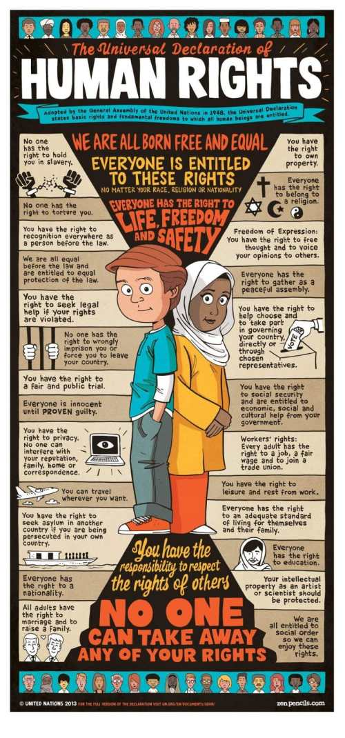 """What are Human Rights?"" Lessons, Books, Videos for Kids"