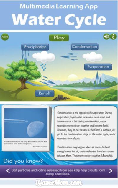 Multimedia learning app Water Cycle Kids- Kid World Citizen