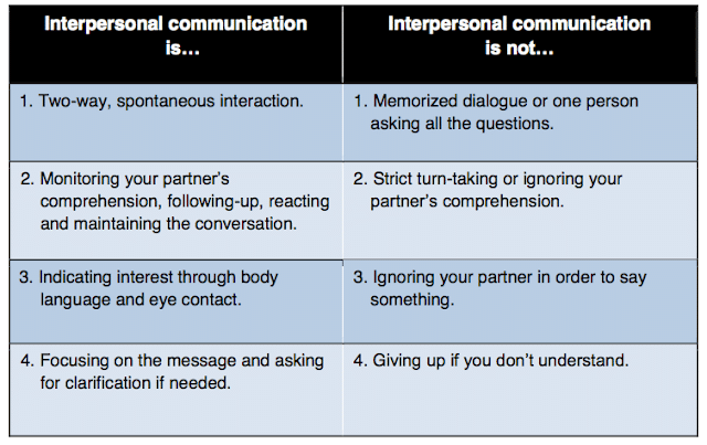 Interpersonal Task Do and Dont- Kid World Citizen