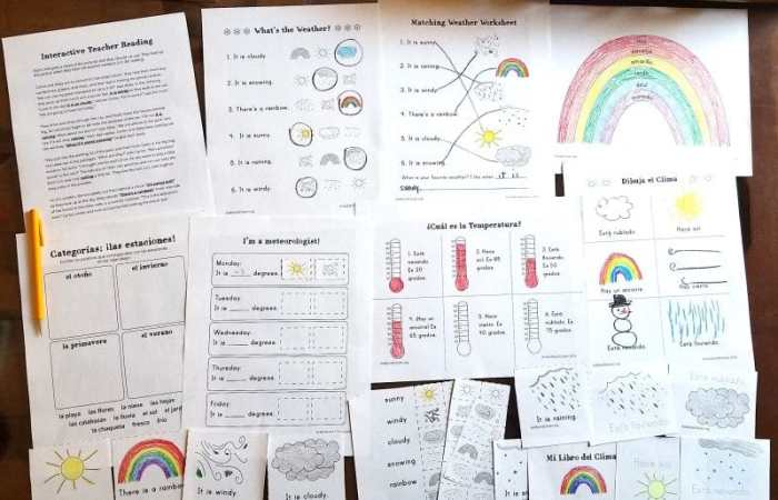 Complete Weather Lesson Plan- Kid World Citizen
