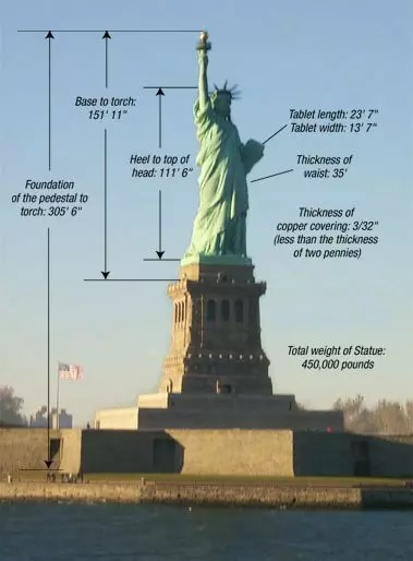 statue of liberty measurements