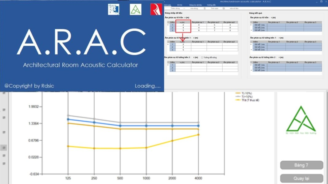 Phần mềm ARAC (Architectural Room Acoustic Calculator)