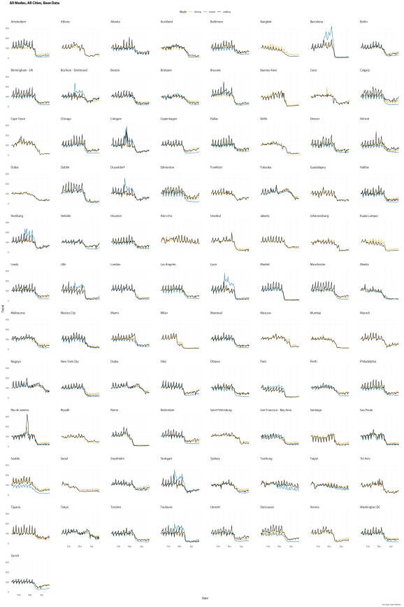 Data for all cities. Touch or click to zoom.
