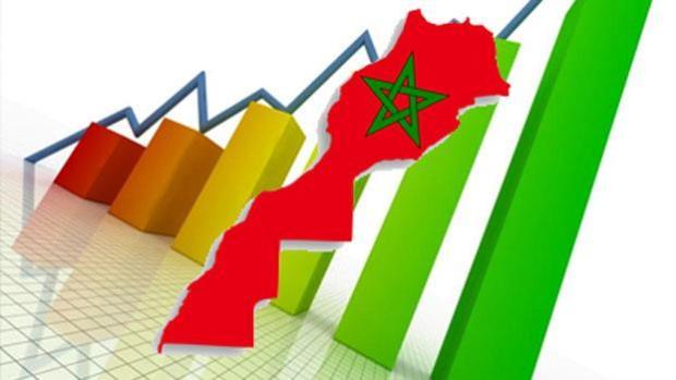 المرتبة 68 عالميا.. المغرب زاد للقدام في ممارسة الأعمال