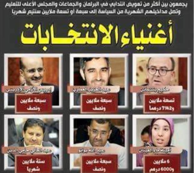 تعويضات بالملايين.. سياسيون دارو لاباس بأصوات الشعب!