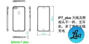 iPhone7plusサイズ