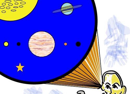 ガリレオ図