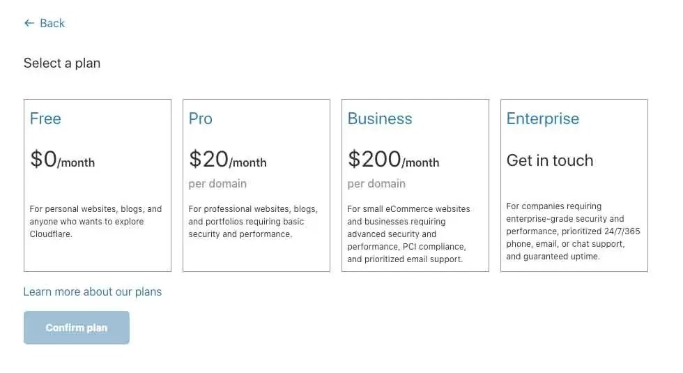 Cloudflare Prices