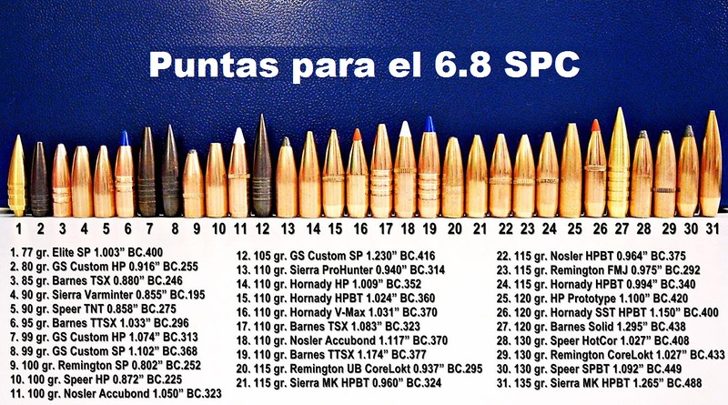 68spcPuntas1-vi