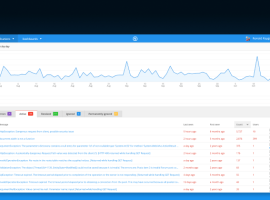 Monitoring Application Quality with Raygun