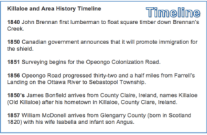 timeline page