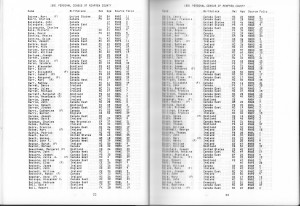 Census 1851 Renfrew County- 17