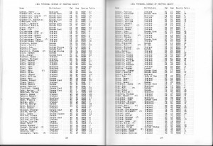 Census 1851 Renfrew County- 20