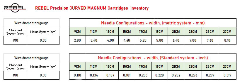 REBEL Curved Magnum tattoo cartridge inventory chart - Killer Silver