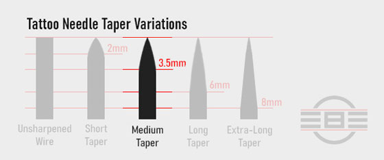 Medium taper - taper variations - tattoo needles - Killer Silver