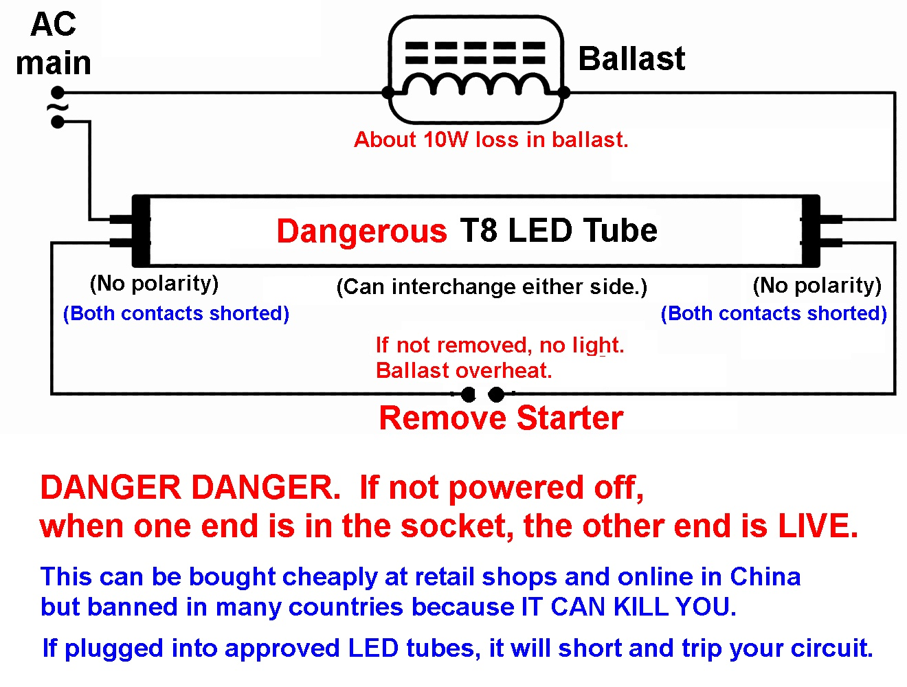 T8 ballast banned proline ballast wiring diagram dolgular com sylvania quicktronic ballast wiring diagram at letsshop.co