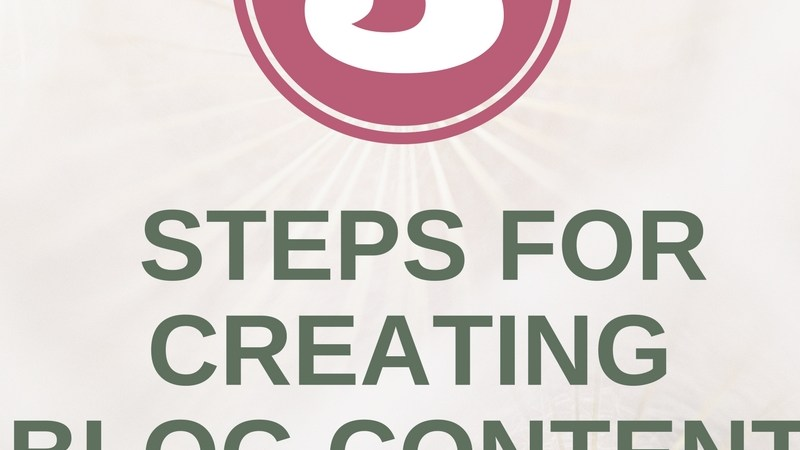 Creating a System for Your Blog Content for Posts