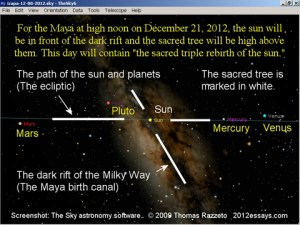 galactic alignment   Sequitur Journal
