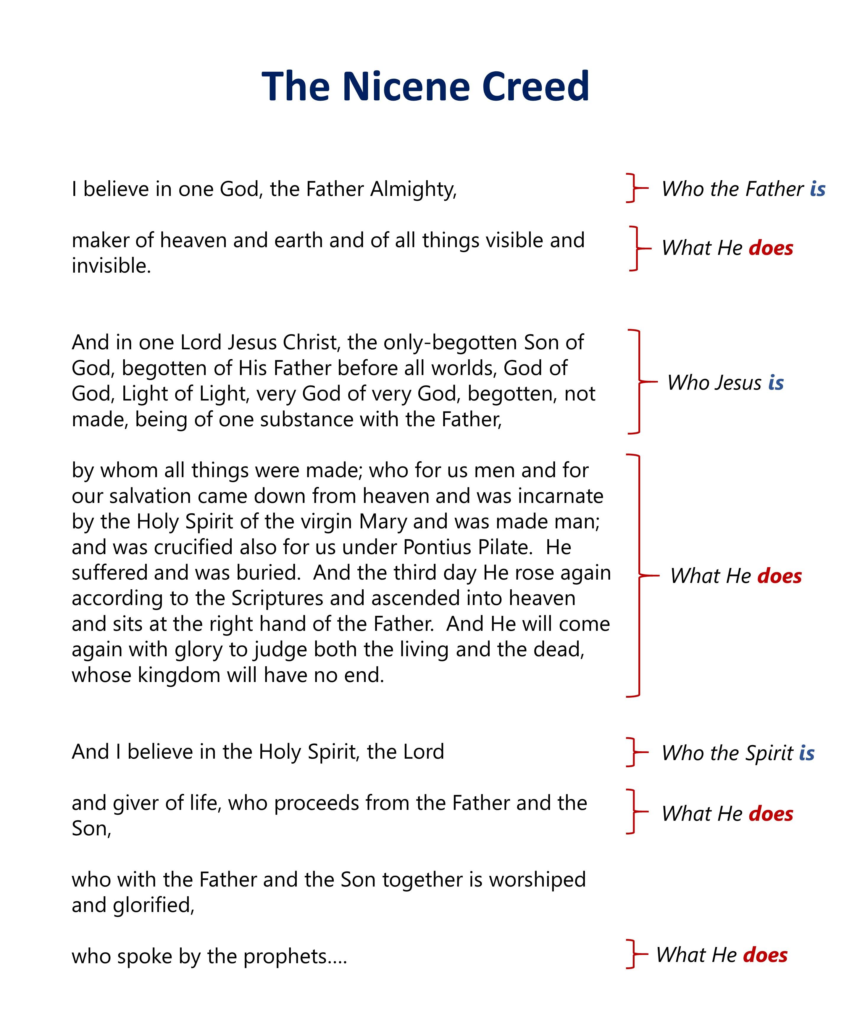 Lesson 10 Nicene Creed