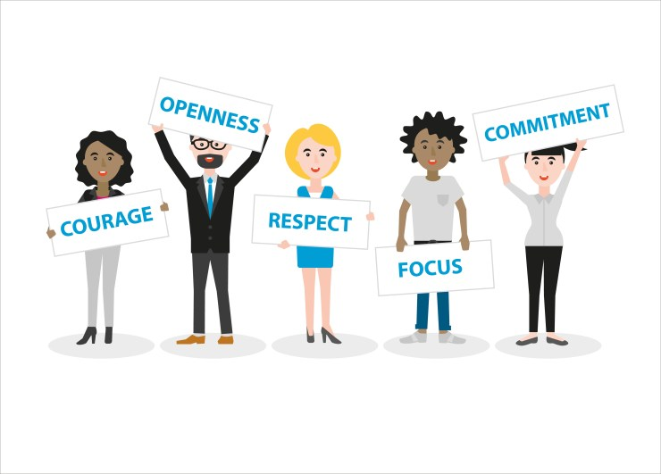 Core Values for a thriving career