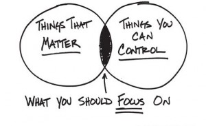 things-you-should-focus-on-1