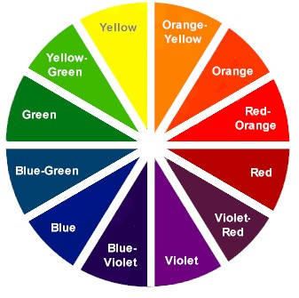 Choosing Colors for Prayer Beads