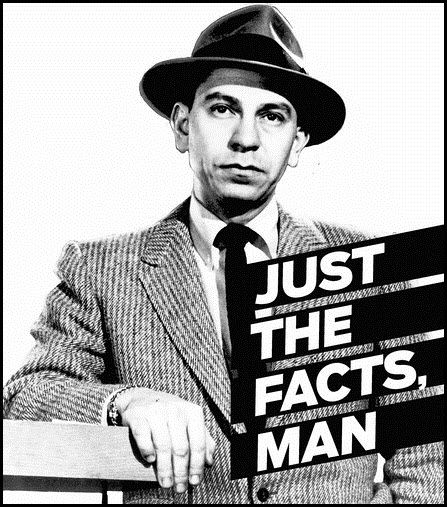 Panic drives leading indicator to critical support, says Joe Friday