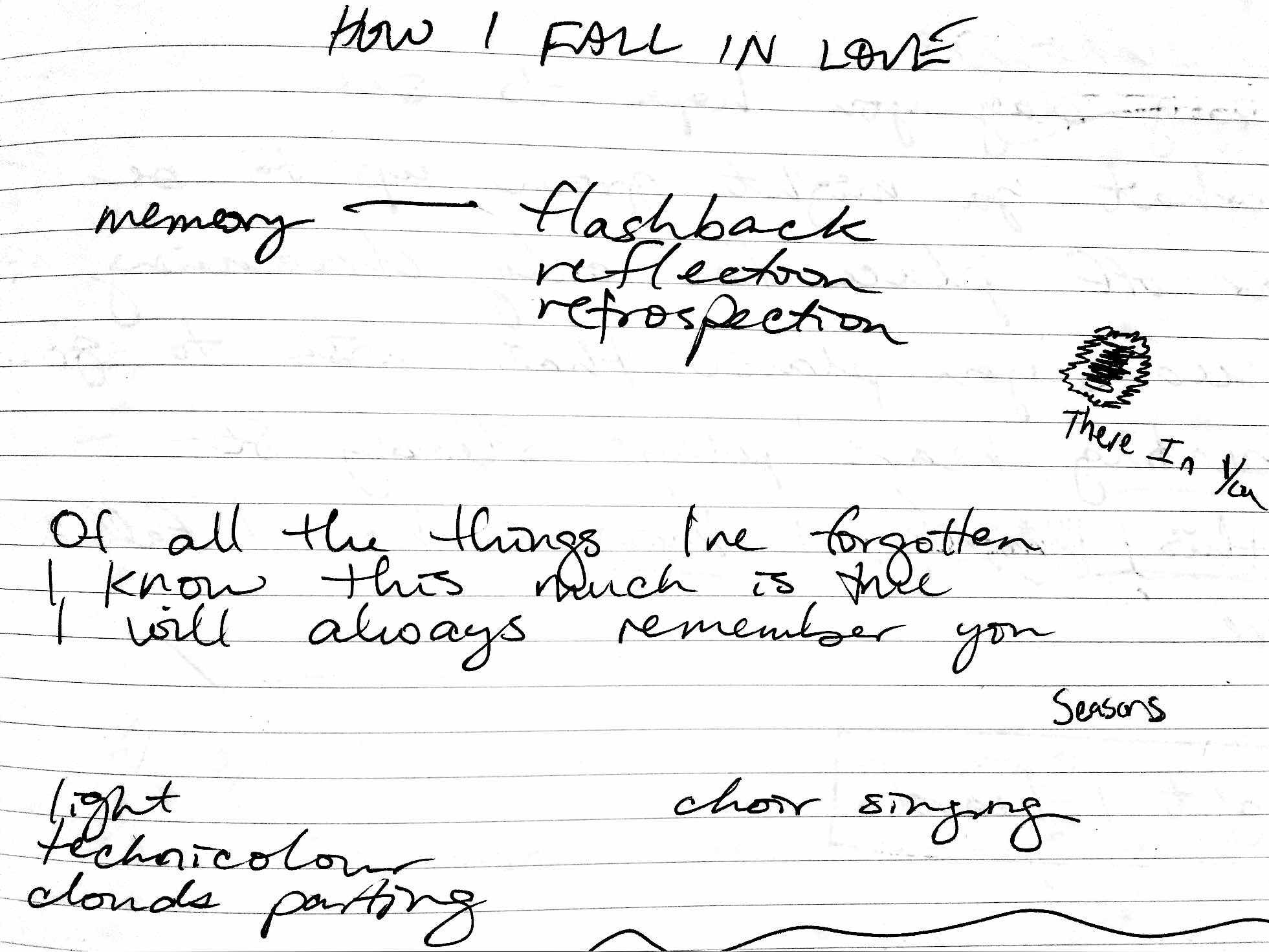 How I Fall in Love web