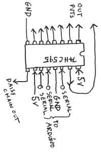 My diagram of a shift register
