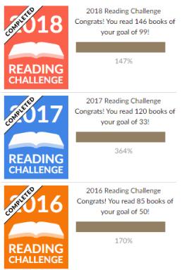 Goodreads Reading Challenges durch die Jahre